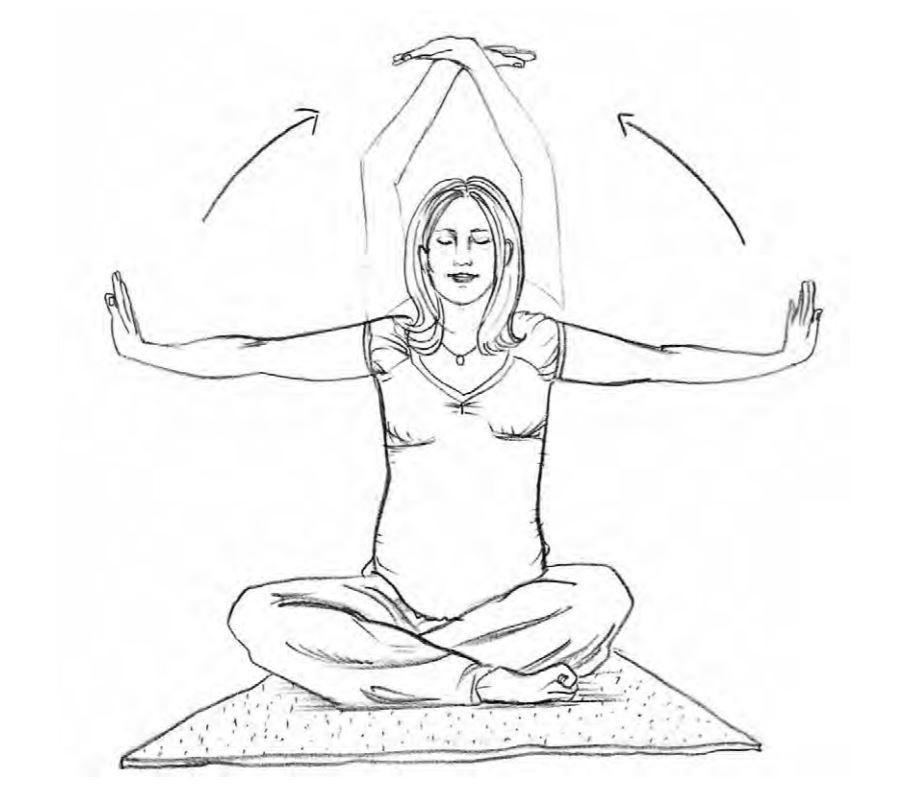 """Illustration von Pearl Beach aus: Gurmukh - """"Kundalini Yoga für werdende Mütter. Der liebevolle Begleiter für Schwangerschaft und Geburt"""""""